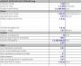 File calcolo simulazione convenienza economica Fotovoltaico
